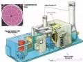 VOCs减排:沸石浓缩转轮技术浅析